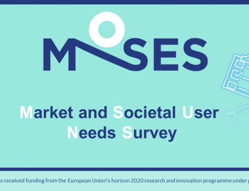MOSES Market and Societal User Needs Survey